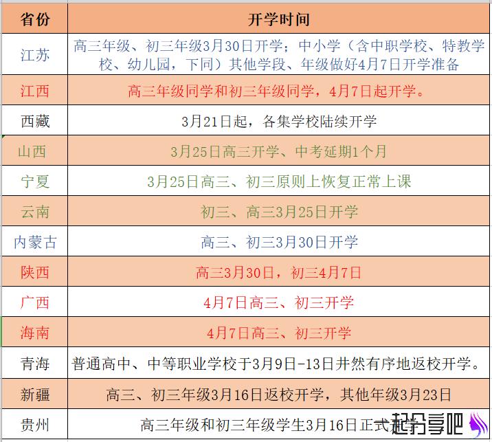 全国13个地区已确定开学时间 第1张