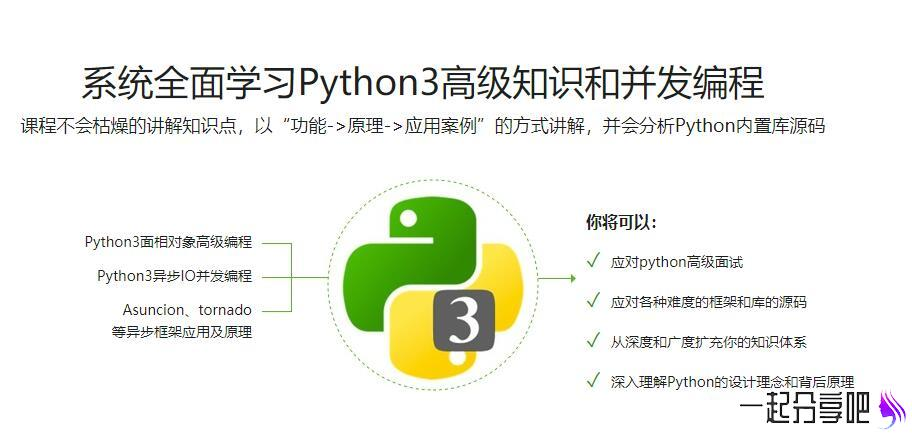 Python3高级核心技术97讲 第1张